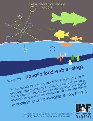 Aquatic Food Webs Flyer